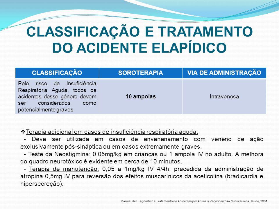 CLASSIFICAÇÃO E TRATAMENTO DO ACIDENTE ELAPÍDICO CLASSIFICAÇÃOSOROTERAPIAVIA DE ADMINISTRAÇÃO Pelo risco de Insuficiência Respiratória Aguda, todos os acidentes desse gênero devem ser considerados como potencialmente graves 10 ampolasIntravenosa Terapia adicional em casos de insuficiência respiratória aguda: - Deve ser utilizada em casos de envenenamento com veneno de ação exclusivamente pós-sináptica ou em casos extremamente graves.
