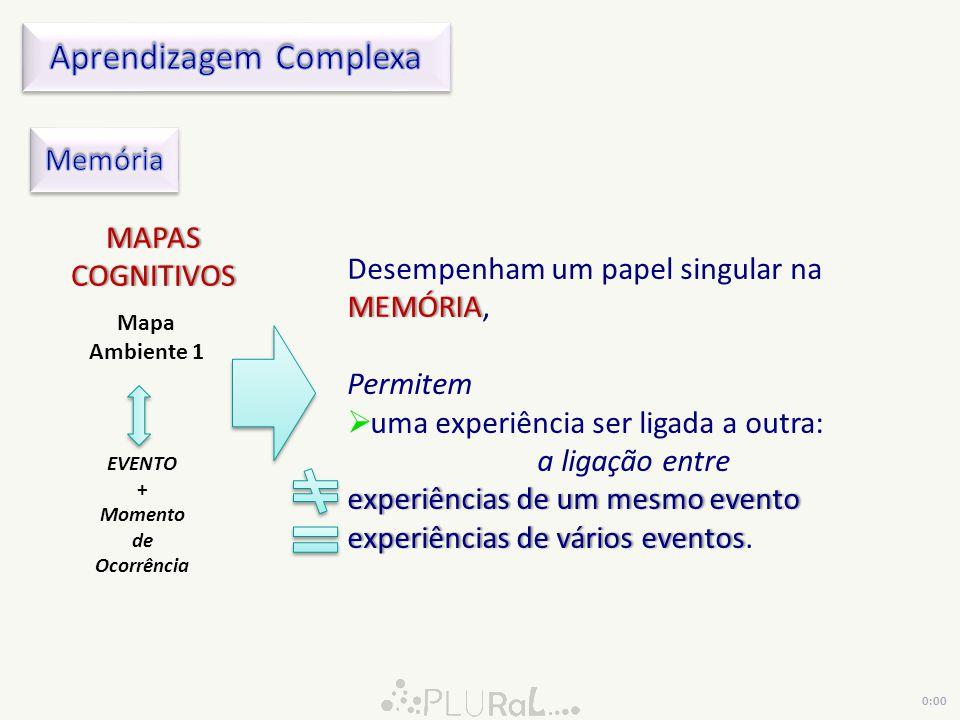 MEMÓRIA Desempenham um papel singular na MEMÓRIA, Permitem uma experiência ser ligada a outra: a ligação entre experiências de um mesmo eventoexperiências de um mesmo evento experiências de vários eventosexperiências de vários eventos.