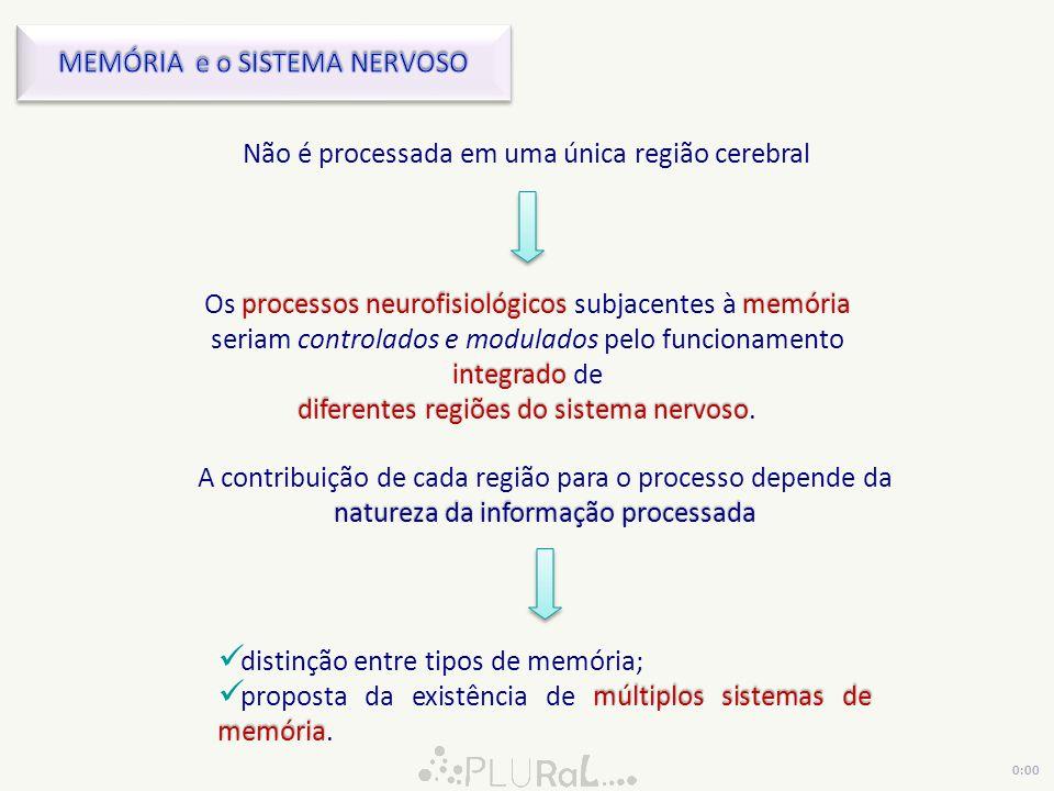 processos neurofisiológicos memória integrado Os processos neurofisiológicos subjacentes à memória seriam controlados e modulados pelo funcionamento integrado de diferentes regiões do sistema nervoso diferentes regiões do sistema nervoso.