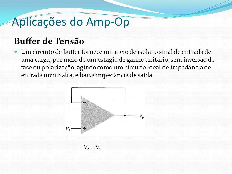 Aplicações do Amp-Op Buffer de Tensão Um circuito de buffer fornece um meio de isolar o sinal de entrada de uma carga, por meio de um estagio de ganho unitário, sem inversão de fase ou polarização, agindo como um circuito ideal de impedância de entrada muito alta, e baixa impedância de saída V 0 = V i
