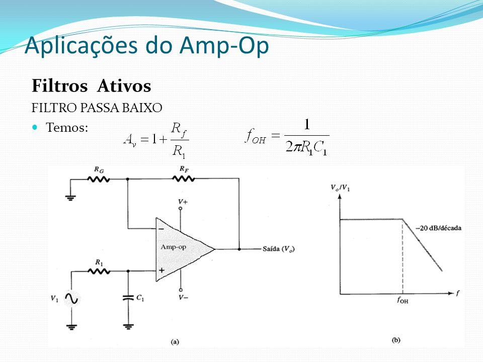 Aplicações do Amp-Op Filtros Ativos FILTRO PASSA BAIXO Temos: