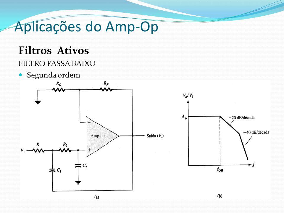 Aplicações do Amp-Op Filtros Ativos FILTRO PASSA BAIXO Segunda ordem
