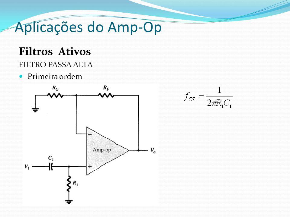 Aplicações do Amp-Op Filtros Ativos FILTRO PASSA ALTA Primeira ordem