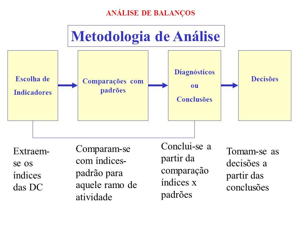 TÉCNICAS DE ANÁLISE 1.