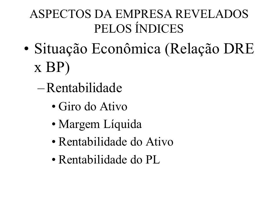 Situação Financeira 1)BP 2)DFC (cap18) Endividamento 1)BP 2)DOAR ( cap19) Situação Econômica 1)DRE 2)BP 1)Quantidade Q=(Cap.