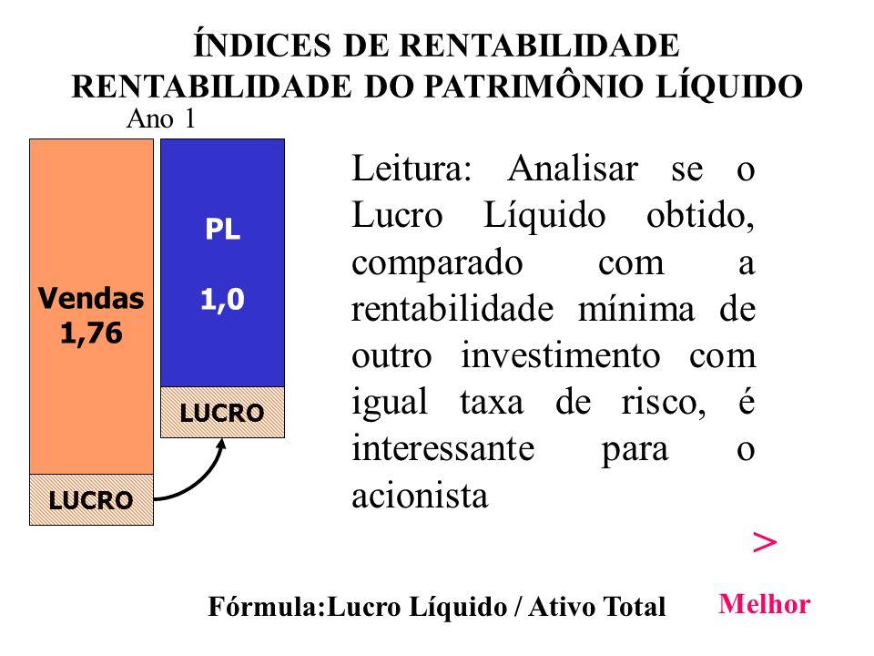 COMO AVALIAR OS ÍNDICES Avaliação intrínsica do índice: Importa em tirar conclusões a partir da intuição do analista, de sua experiência anterior, etc.