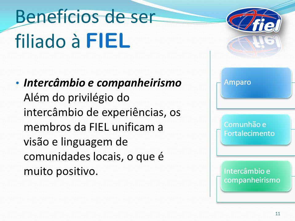 Benefícios de ser filiado à FIEL Intercâmbio e companheirismo Além do privilégio do intercâmbio de experiências, os membros da FIEL unificam a visão e linguagem de comunidades locais, o que é muito positivo.