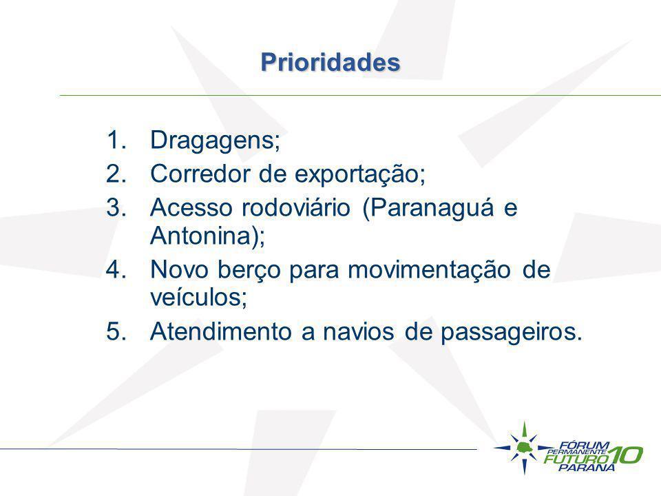 Prioridades 1.Dragagens; 2.Corredor de exportação; 3.Acesso rodoviário (Paranaguá e Antonina); 4.Novo berço para movimentação de veículos; 5.Atendimen