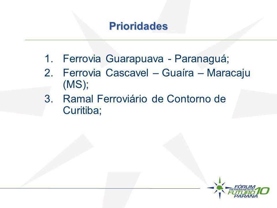 Prioridades 1.Ferrovia Guarapuava - Paranaguá; 2.Ferrovia Cascavel – Guaíra – Maracaju (MS); 3.Ramal Ferroviário de Contorno de Curitiba;
