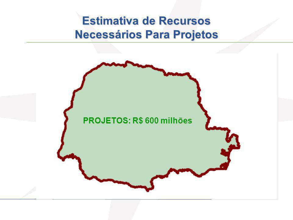 PROJETOS: R$ 600 milhões Estimativa de Recursos Necessários Para Projetos