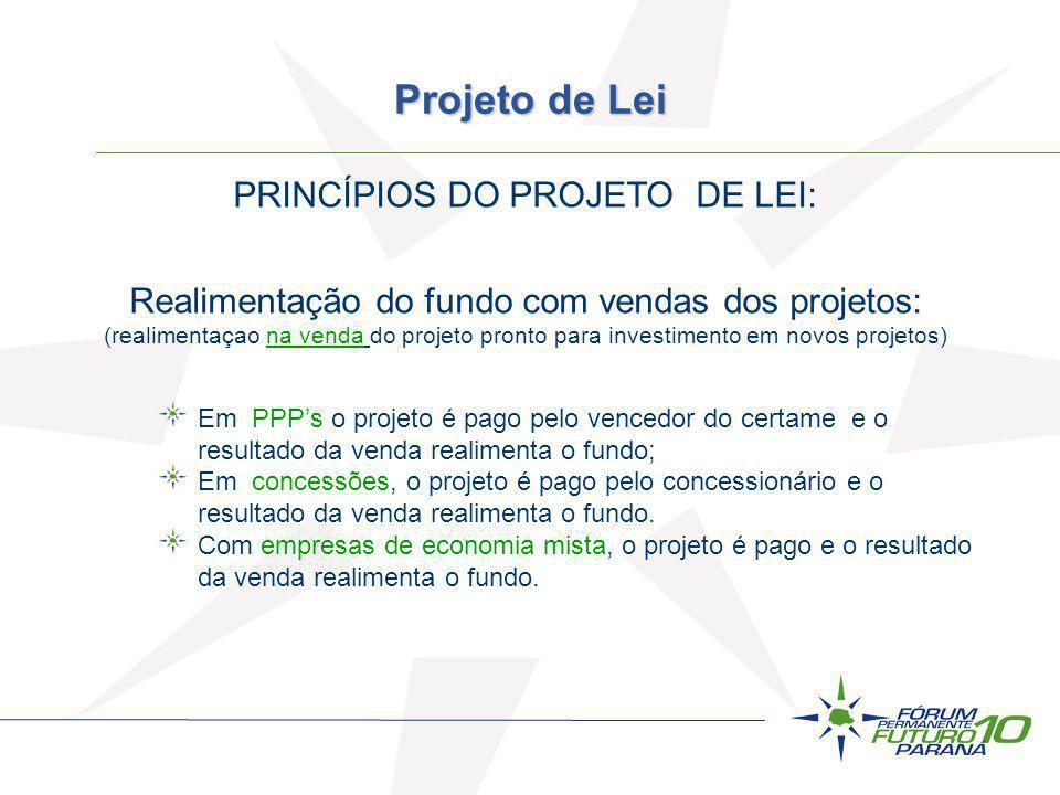 PRINCÍPIOS DO PROJETO DE LEI: Realimentação do fundo com vendas dos projetos: (realimentaçao na venda do projeto pronto para investimento em novos pro