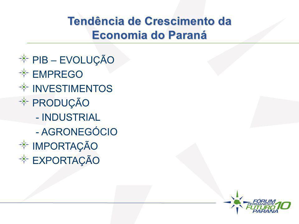 Tendência de Crescimento da Economia do Paraná PIB – EVOLUÇÃO EMPREGO INVESTIMENTOS PRODUÇÃO - INDUSTRIAL - AGRONEGÓCIO IMPORTAÇÃO EXPORTAÇÃO