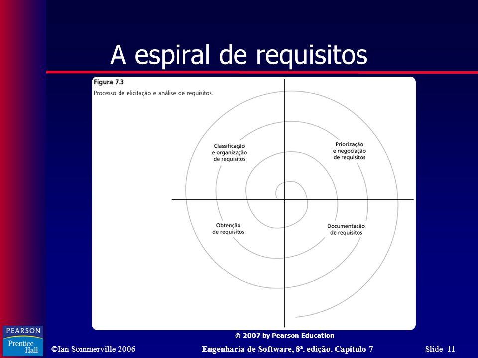 ©Ian Sommerville 2006Engenharia de Software, 8ª. edição. Capítulo 7 Slide 11 © 2007 by Pearson Education A espiral de requisitos