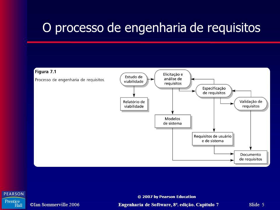 ©Ian Sommerville 2006Engenharia de Software, 8ª. edição. Capítulo 7 Slide 5 © 2007 by Pearson Education O processo de engenharia de requisitos