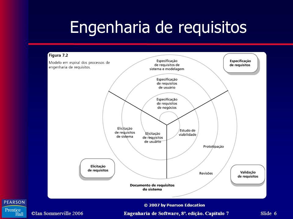 ©Ian Sommerville 2006Engenharia de Software, 8ª. edição. Capítulo 7 Slide 6 © 2007 by Pearson Education Engenharia de requisitos