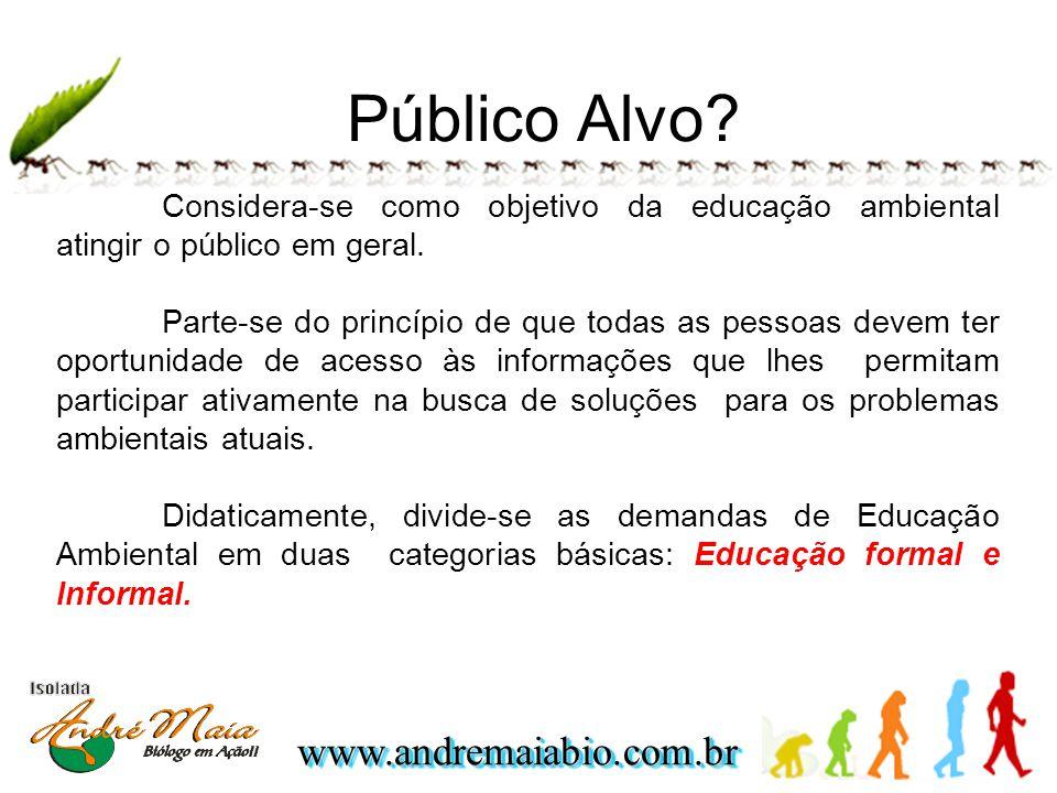 www.andremaiabio.com.brwww.andremaiabio.com.br Público Alvo.
