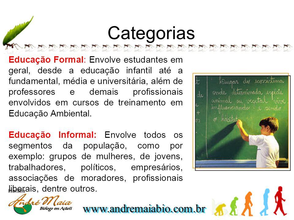 www.andremaiabio.com.brwww.andremaiabio.com.br Categorias Educação Formal: Envolve estudantes em geral, desde a educação infantil até a fundamental, média e universitária, além de professores e demais profissionais envolvidos em cursos de treinamento em Educação Ambiental.