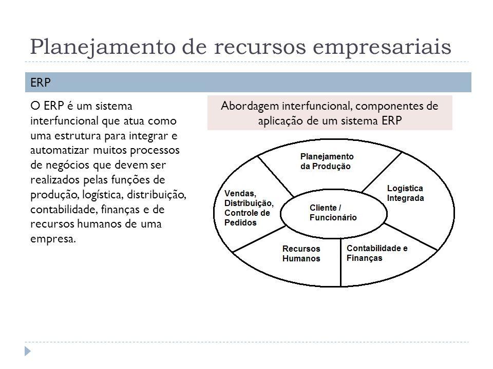 Planejamento de recursos empresariais ERP O ERP é um sistema interfuncional que atua como uma estrutura para integrar e automatizar muitos processos d
