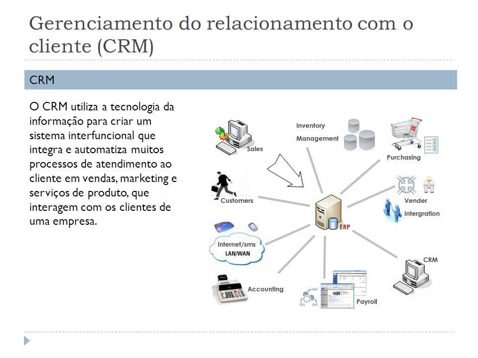 Gerenciamento do relacionamento com o cliente (CRM) CRM O CRM utiliza a tecnologia da informação para criar um sistema interfuncional que integra e au