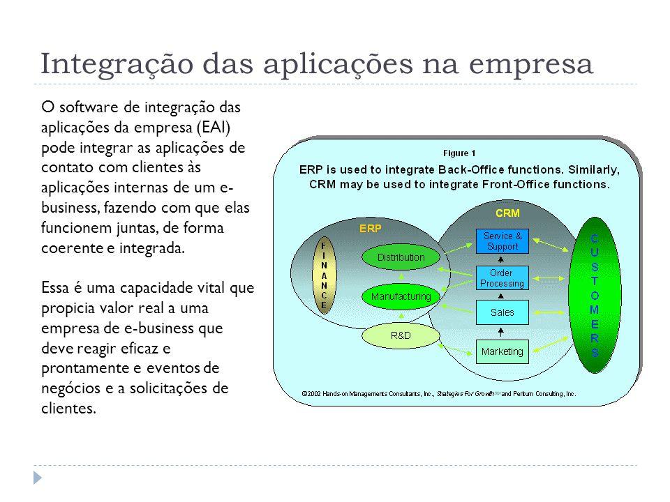 Integração das aplicações na empresa O software de integração das aplicações da empresa (EAI) pode integrar as aplicações de contato com clientes às a