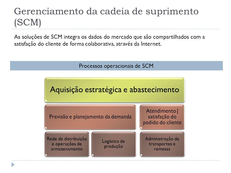 As soluções de SCM integra os dados do mercado que são compartilhados com a satisfação do cliente de forma colaborativa, através da Internet. Aquisiçã