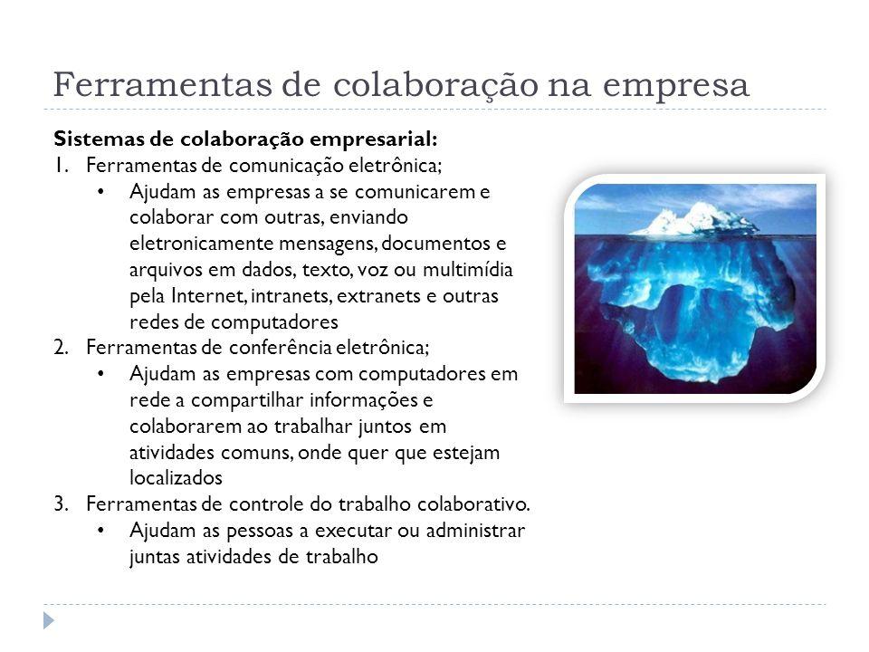 Ferramentas de colaboração na empresa Sistemas de colaboração empresarial: 1.Ferramentas de comunicação eletrônica; Ajudam as empresas a se comunicare