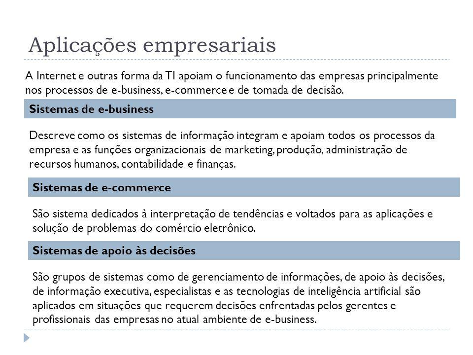 Aplicações empresariais A Internet e outras forma da TI apoiam o funcionamento das empresas principalmente nos processos de e-business, e-commerce e d