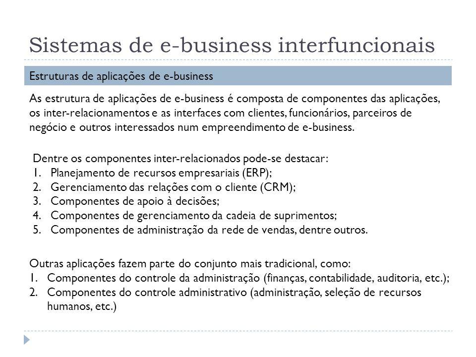 Sistemas de e-business interfuncionais Sucesso de um empreendimento de e-business O sucesso de um empreendimento de e-business é a capacidade da inter-relação e da integração das aplicações do próprio sistema de e-business.