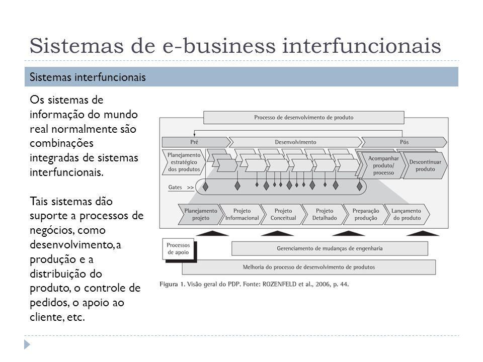 Sistemas de e-business interfuncionais O novo processo de desenvolvimento de produtos Muitas empresas têm deixado os sistemas legados funcionais, desenvolvidos para mainframes, para adotar aplicações cliente/servidor interfuncionais integradas.