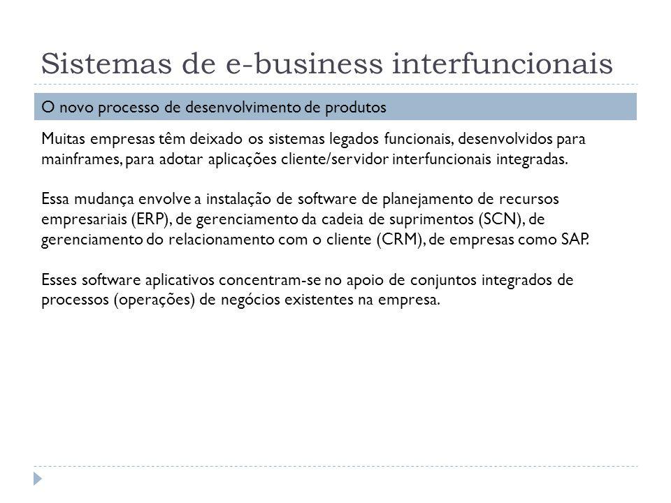 Sistemas de e-business interfuncionais O novo processo de desenvolvimento de produtos Muitas empresas têm deixado os sistemas legados funcionais, dese