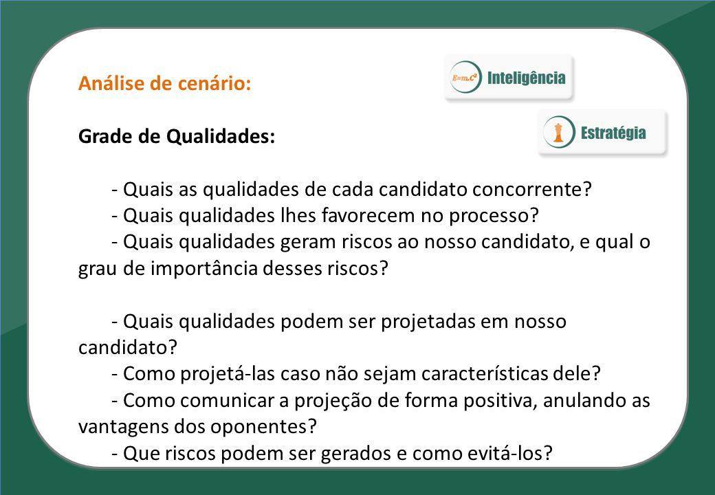 Análise de cenário: Grade de Qualidades: - Quais as qualidades de cada candidato concorrente? - Quais qualidades lhes favorecem no processo? - Quais q