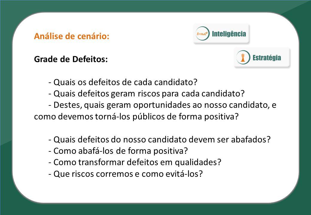 Análise de cenário: Grade de Defeitos: - Quais os defeitos de cada candidato? - Quais defeitos geram riscos para cada candidato? - Destes, quais geram