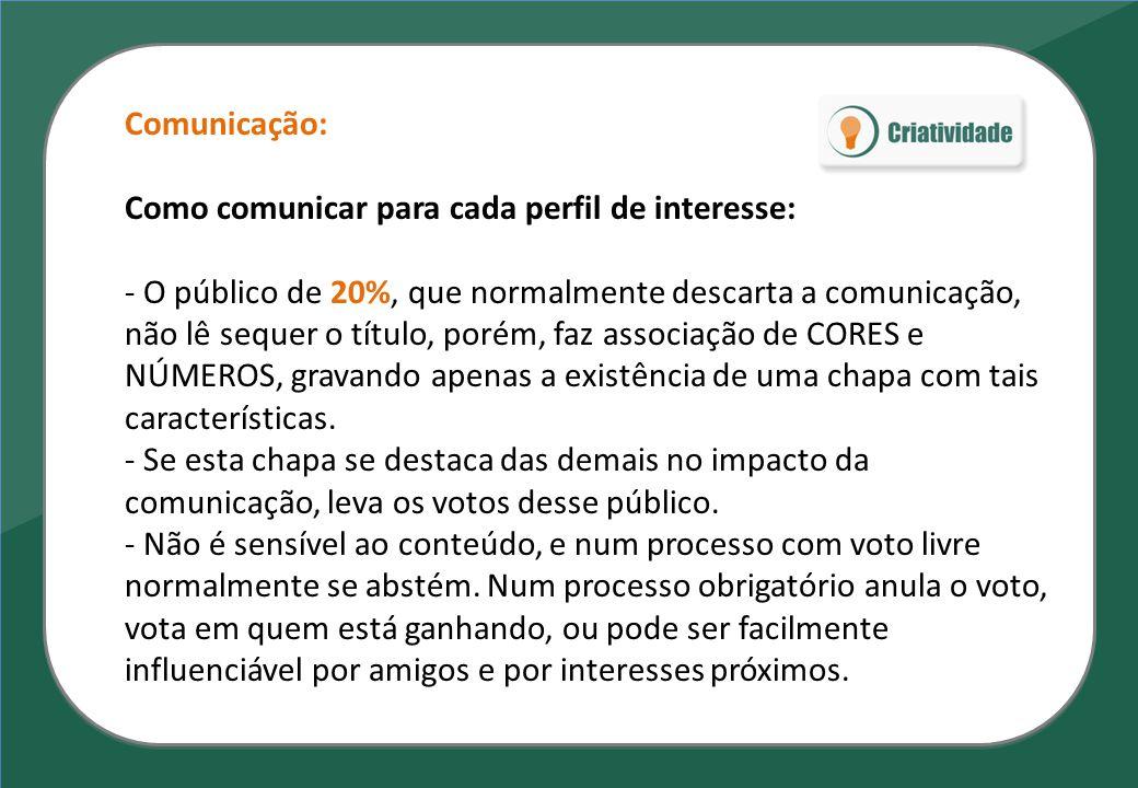 Comunicação: Como comunicar para cada perfil de interesse: - O público de 20%, que normalmente descarta a comunicação, não lê sequer o título, porém,