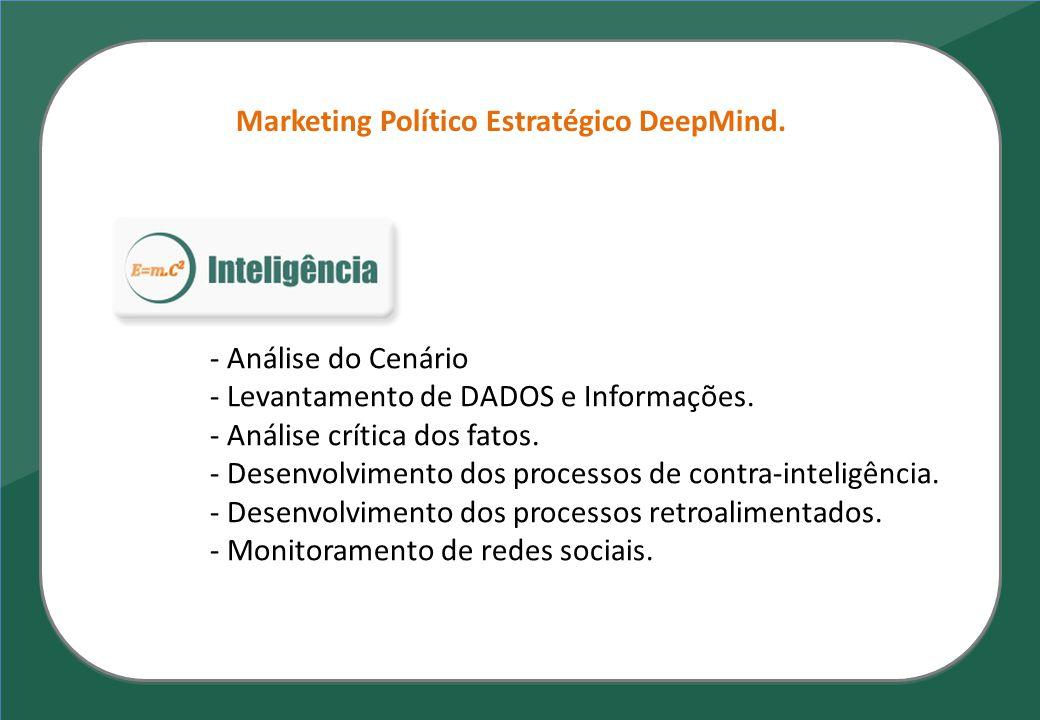 Marketing Político Estratégico DeepMind. - Análise do Cenário - Levantamento de DADOS e Informações. - Análise crítica dos fatos. - Desenvolvimento do