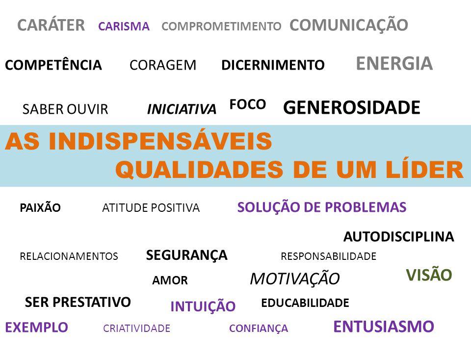 AS INDISPENSÁVEIS QUALIDADES DE UM LÍDER CARÁTER CARISMA COMPROMETIMENTO COMUNICAÇÃO COMPETÊNCIA CORAGEM DICERNIMENTO ENERGIA SABER OUVIR INICIATIVA GENEROSIDADE PAIXÃO ATITUDE POSITIVA SOLUÇÃO DE PROBLEMAS RELACIONAMENTOS SEGURANÇA RESPONSABILIDADE SER PRESTATIVO EDUCABILIDADE EXEMPLO CRIATIVIDADE CONFIANÇA ENTUSIASMO INTUIÇÃO VISÃO AMOR MOTIVAÇÃO AUTODISCIPLINA FOCO