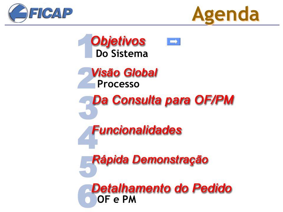 Agenda Do Sistema Processo OF e PM