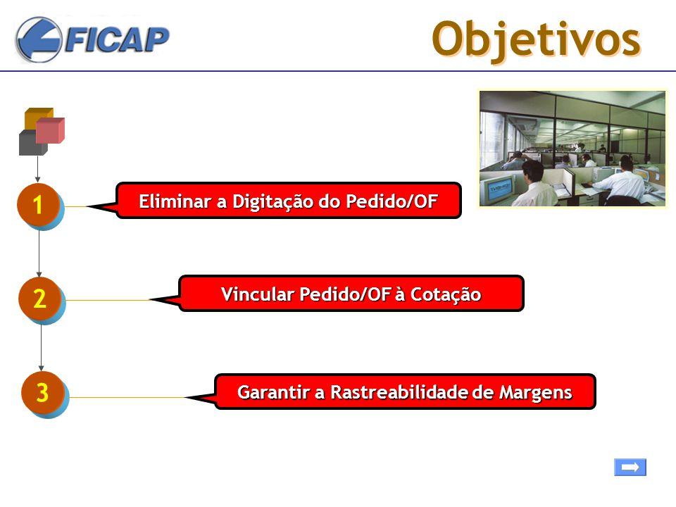 Objetivos 2 1 3 Eliminar a Digitação do Pedido/OF Vincular Pedido/OF à Cotação Garantir a Rastreabilidade de Margens