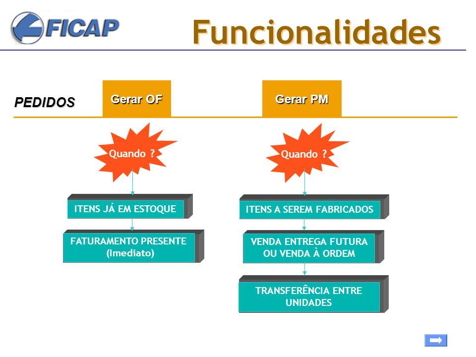 Funcionalidades Gerar OF PEDIDOS Gerar PM Quando .