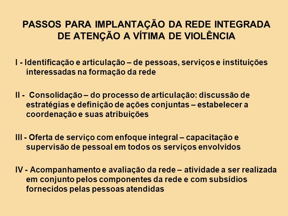PASSOS PARA IMPLANTAÇÃO DA REDE INTEGRADA DE ATENÇÃO A VÍTIMA DE VIOLÊNCIA I - Identificação e articulação – de pessoas, serviços e instituições inter