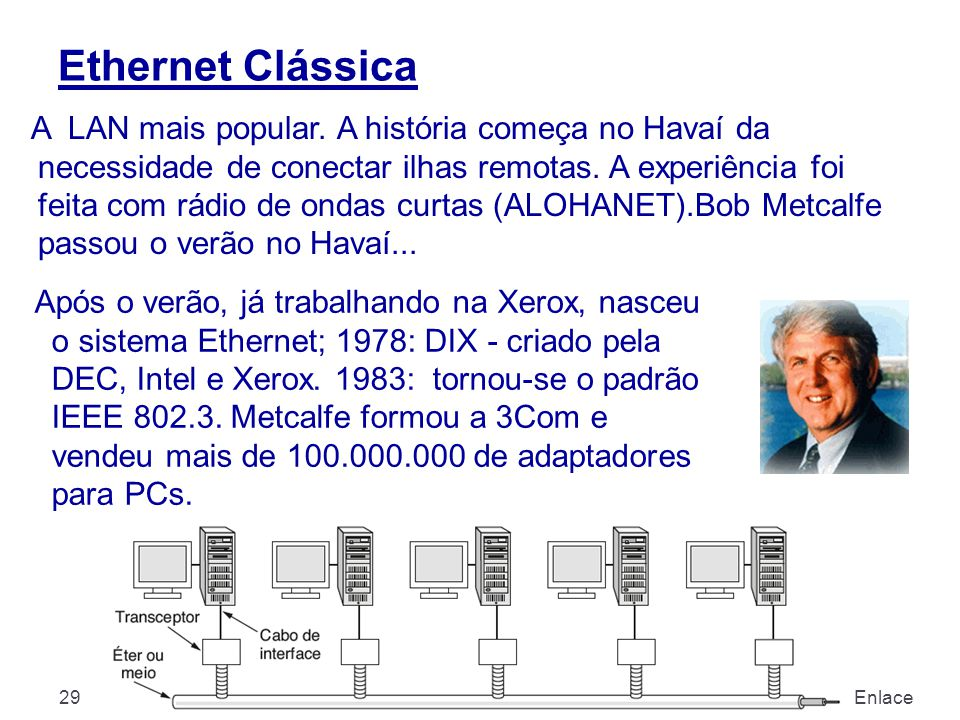 Ethernet Clássica Nível Enlace29 A LAN mais popular.