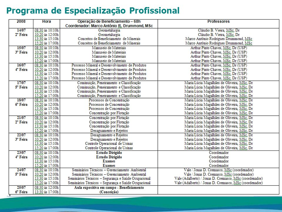 Programa de Especialização Profissional