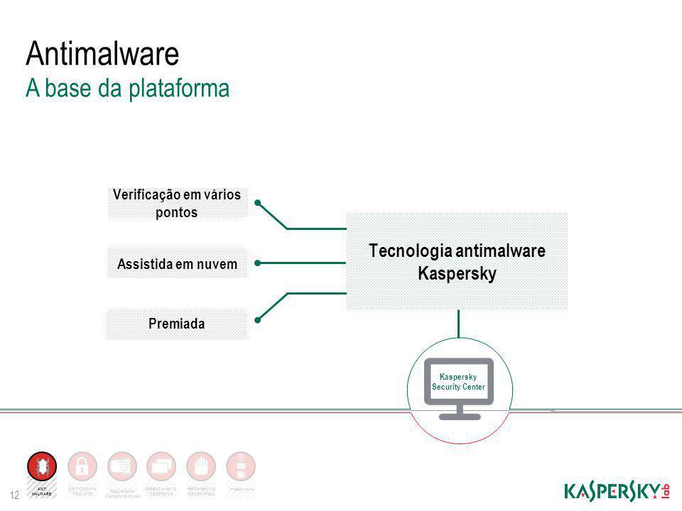 Infraestrutura Antimalware 12 A base da plataforma Tecnologia antimalware Kaspersky Verificação em vários pontos Assistida em nuvem Premiada Kaspersky