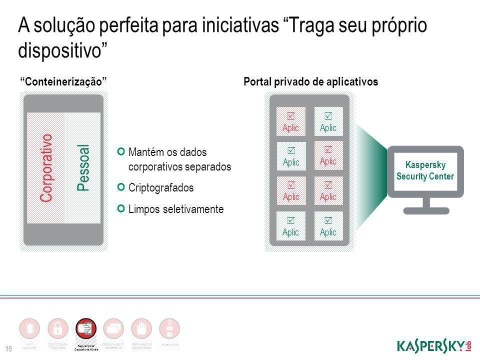 Infraestrutura 16 A solução perfeita para iniciativas Traga seu próprio dispositivo Kaspersky Security Center Mantém os dados corporativos separados C