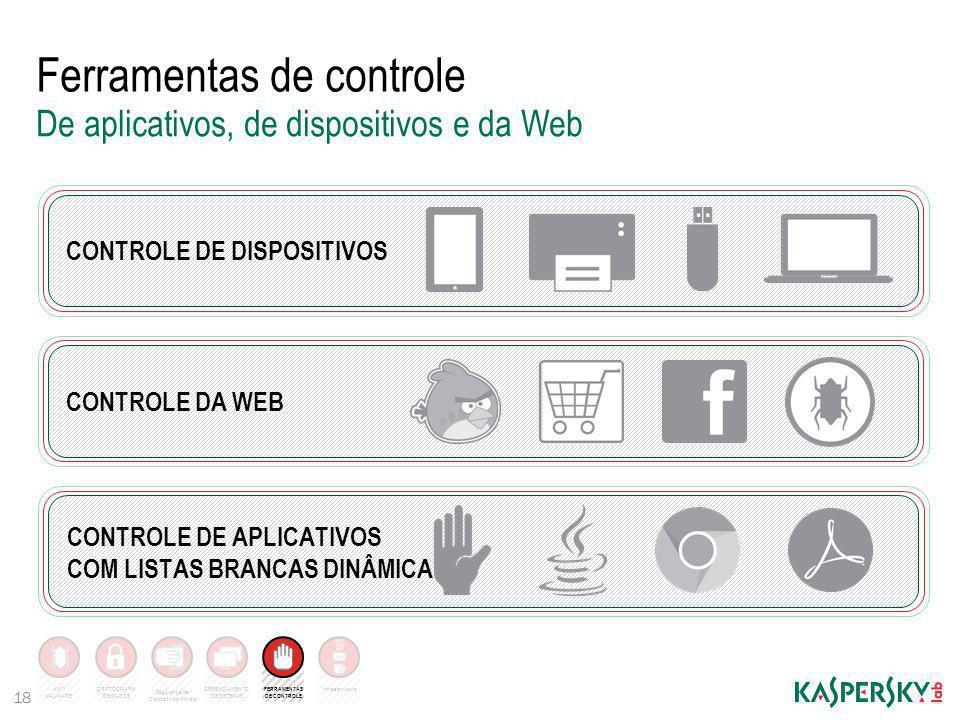 Ferramentas de controle 18 De aplicativos, de dispositivos e da Web CONTROLE DE DISPOSITIVOS CONTROLE DA WEB CONTROLE DE APLICATIVOS COM LISTAS BRANCA