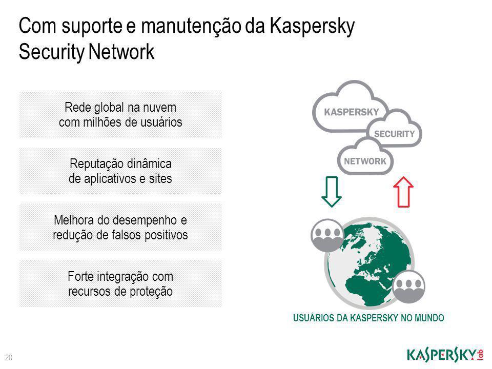 Com suporte e manutenção da Kaspersky Security Network Rede global na nuvem com milhões de usuários Reputação dinâmica de aplicativos e sites Melhora
