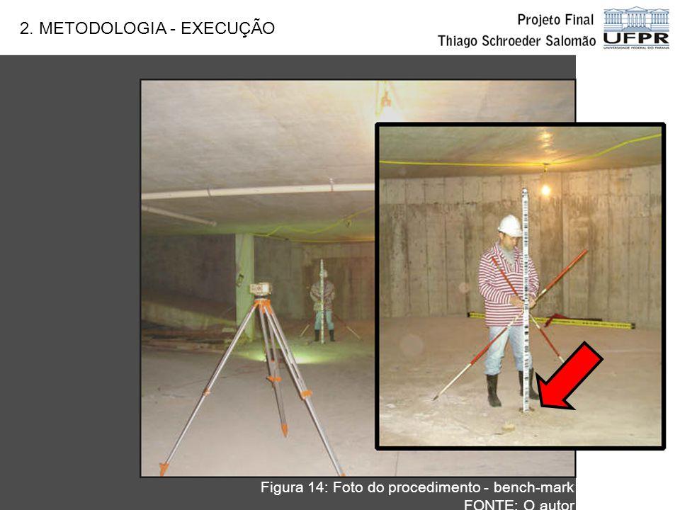 Figura 14: Foto do procedimento - bench-mark FONTE: O autor 2. METODOLOGIA - EXECUÇÃO