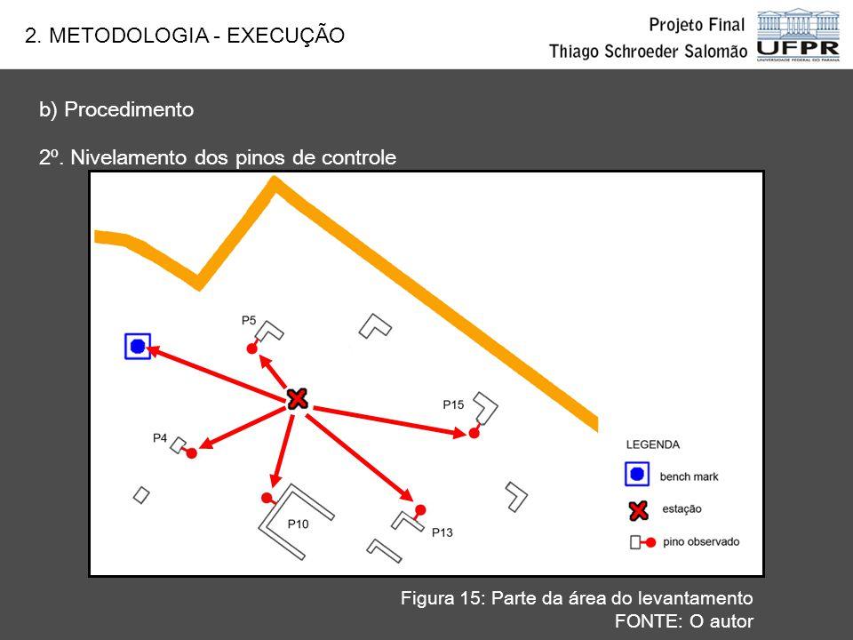 Figura 15: Parte da área do levantamento FONTE: O autor b) Procedimento 2º. Nivelamento dos pinos de controle 2. METODOLOGIA - EXECUÇÃO