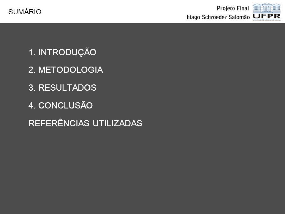 1. INTRODUÇÃO 2. METODOLOGIA 3. RESULTADOS 4. CONCLUSÃO REFERÊNCIAS UTILIZADAS SUMÁRIO