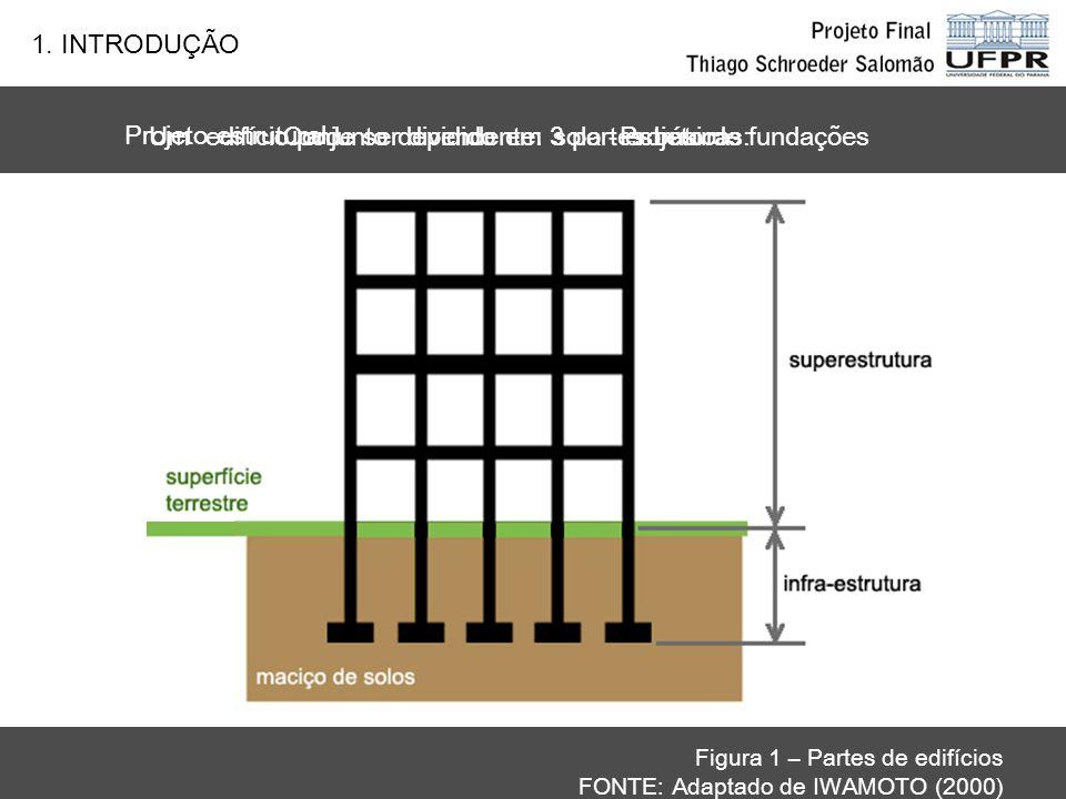 Projeto estrutural Um edifício pode ser dividido em 3 partes básicas: Figura 1 – Partes de edifícios FONTE: Adaptado de IWAMOTO (2000) Projeto de fundaçõesConjunto dependente: solo - estrutura 1.