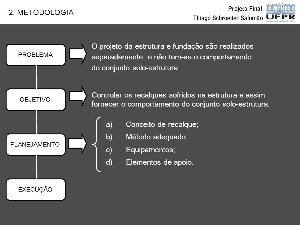 SOLUÇÃOOBJETIVO 2. Metodologia a)Conceito de recalque; b)Método adequado; c)Equipamentos; d)Elementos de apoio. 2. METODOLOGIA O projeto da estrutura